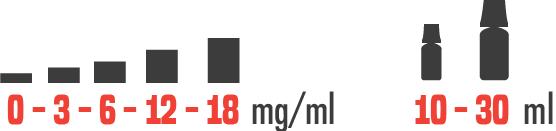 mg-ml