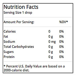 nutritional-facts-250px